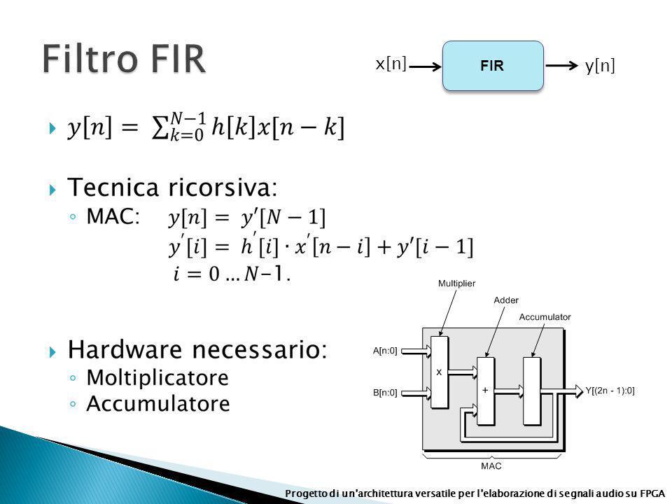 Filtro FIR x[n] y[n] FIR Somma pesata degli ultimi n campioni